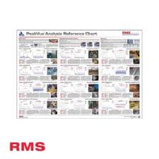 Wall Chart Archives Rms Ltd
