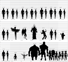 Height Chart With People User Blog Ssvivid Height Reference Chart Runescape