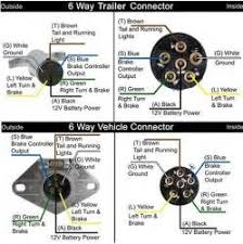 4 pin trailer connector wiring diagram 4 image similiar 4 pin trailer harness diagram keywords on 4 pin trailer connector wiring diagram