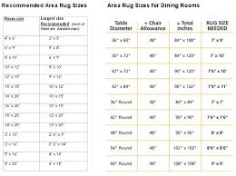 magnificent standard area rug sizes recommended area rug sizes for bedroom dining room fyi life