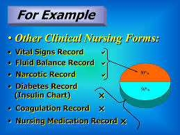 Quality Patient Care Is Frequently Measured The