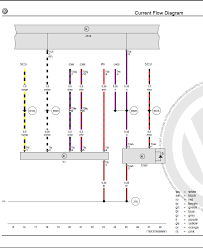 vw polo 2017 wiring diagram pdf wiring diagram and schematic design vw polo 2000 radio wiring diagram at Vw Polo Stereo Wiring Diagram