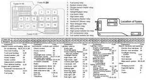 similiar bmw 325i fuse box diagram keywords bmw 325i fuse box diagram