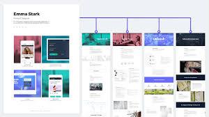 Ui Designer Portfolio The Ultimate Ux Portfolio Template To Get You Hired Uxfol