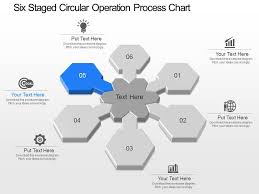 Mv Six Staged Circular Operation Process Chart Powerpoint