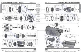 allison 2000 parts diagram wiring diagram for you • 2000 series allison transmission diagram wiring diagram rh 18 5 restaurant freinsheimer hof de allison