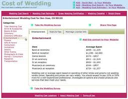 average cost of wedding hair and makeup makeupink