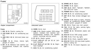 2006 scion xb radio wiring diagram wirdig 2006 scion xb fuse diagram location 2006 engine image for user