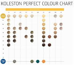 Wella Underlying Pigments Chart Hair Color Koleston Hair Color Chart Pdf