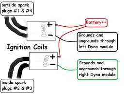 simple wiring diagram for kz1000 wiring diagram for you • 1979 kz1000 dyna coil wiring kzrider forum kzrider kz kawasaki motorcycle wiring diagrams kawasaki motorcycle wiring diagrams