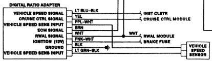 1990 chevy suburban speedometer troubleshooting speedometer troubleshooting