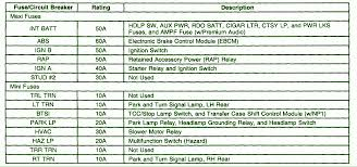 trailblazer radio wiring diagram 2005 chevy trailblazer stereo wiring diagram 2005 2005 trailblazer fuse box all wiring diagrams baudetails info