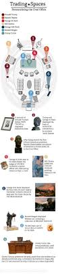 oval office layout. Oval Office Layout. Infographic Showing Layout Of And Illustrating Items That Past Presidents O