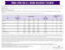 Monthly Salary Statement Income Disclosure Statement Forms Young Living Essential Oils 22