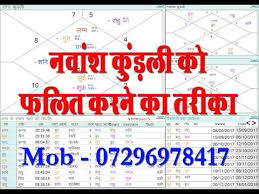 Navamsa Chart Krs Videos Matching How To Use Navmansh Or D 9 Division Chart As