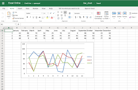 Load Range Chart A Guide To Excel Spreadsheets In Python With Openpyxl Real