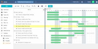 Gantt Charts Your Key To Operational Efficiency Project