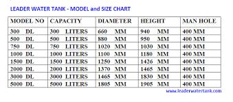 Loft Water Tank Size Chart Water