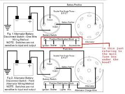 wiring diagrams for race cars the wiring diagram master kill switch for a road racecar nasioc wiring diagram