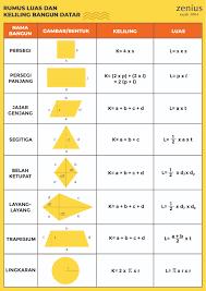 Demikian informasi tentang isi materi pelajaran matematika kelas 8 (viii) semester 2 (genap) smp/mts berdasarkan buku. Kumpulan Rumus Matematika Lengkap Dengan Keterangannya Zenius Blog