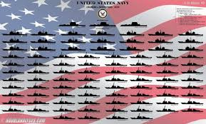 Us Navy Ship Chart Heres What All The Major Surface Warships Of The U S Navy