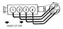 91 buick skylark harness wiring diagram fixya plug wires