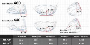 Honma Amazing Spec Perfect Switch Adjustable Driver