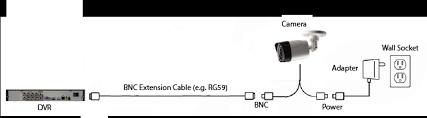 lorex wire diagram lorex automotive wiring diagram printable lorex ip camera wiring diagram jodebal additionally install security cameras lorex besides swann security camera wiring