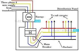 3 phase wiring schematic simple wiring diagram 3 phase wiring schematic wiring diagram data low voltage 3 phase wiring schematic 3 phase transformer