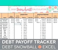 Credit Card Payoff Schedule Credit Card Payoff Spreadsheet Excel Kundo Co