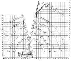 Дипломная работа Строительство резервуарного парка  На площадке складирования конструкций выполняется также подготовка отдельных элементов конструкций к монтажу