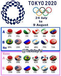 เพื่อนๆคิดว่า คู่ชิง Olympics ปีนี้ คิดว่า คู่ไหน กันบ้าง คะ ...VS... ????  - Pantip