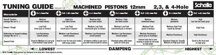 Rc Shock Piston Chart Team Associated B6 B6d Thread Page 205 R C Tech Forums
