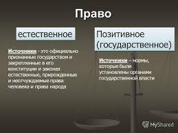 Право понятие структура источники права право понятие структура источники права