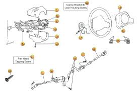 1993 chevy s10 steering column wiring diagram 1996 1991 jeep 1993 chevy s10 steering column wiring diagram 1996 1991 jeep wrangler schematic product diag diagrams 91