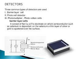 Ultra Violet Uv Spectroscopy Introduction Principle Instrumentatio
