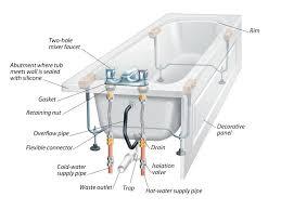 anatomy of bathtub plumbing 7 installation drain diagrams bathtub plumbing