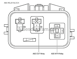 2000 toyota camry interior fuse box diagram pics gorgeous wiring for 2007 Toyota Camry Fuse Box Diagram full size of 2000 toyota camry le fuse box diagram in passenger compartment wiring wiring diagram