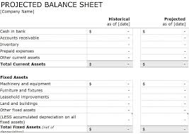 Projected Balance Sheet In Excel Projected Balance Sheet Template Projected Balance Sheet