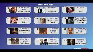 Mtv German Charts Mtv Top Charts 2010 1 50 Hd
