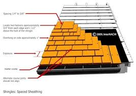 shake roof. mastering roof inspections wood shakes and shingles part 3 shake