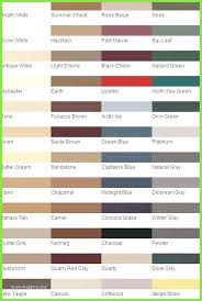 Laticrete Latasil Colors Bahangit Co