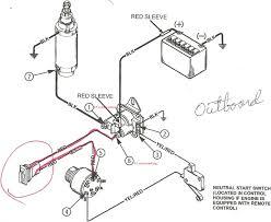 Wiring diagram starter solenoid roc grp org unusual mercruiser
