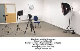 lighting sets. 3 Point Lighting Sets G