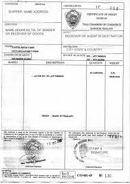 Letter Of Origin Thailand Certificate Of Origin And It Means In Form A Financial