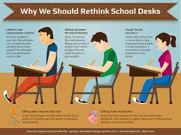 school desk chair back. Fine Back Ergonomics_SchoolDesk Intended School Desk Chair Back A