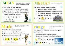 Copy Of Mean,Mode,Median - Lessons - Tes Teach