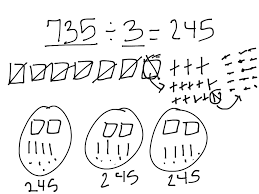 last_thumb1445460680 showme division as repeated subtraction on subtracting across zeros printable directins