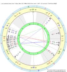 Lucy Lawless Birth Chart Birth Chart Lucy Lawless Aries Zodiac Sign Astrology