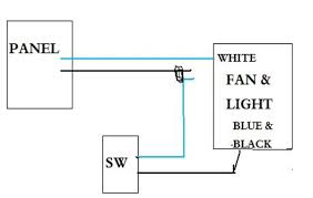 bathroom fan light panasonic ideas bathroom exhaust fans ideas bathroom exhaust fans light replacement parts nutone
